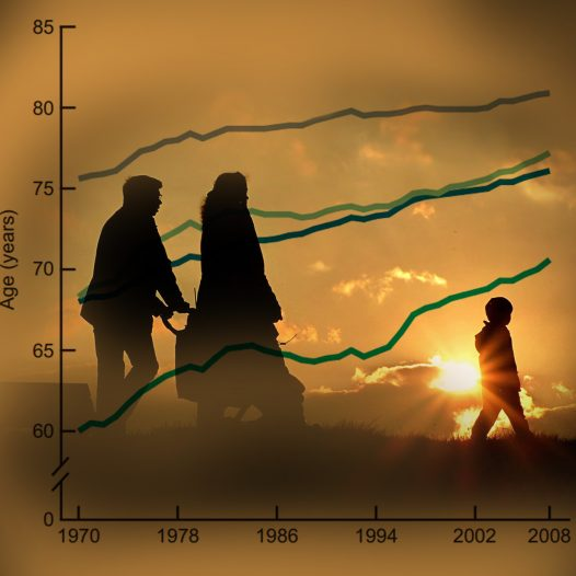 Family silhouette walking, with lifespan graph behind. Photo by Oldiefan.